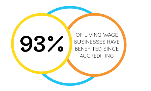Living Wage Foundation | For the real cost of living