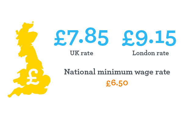 New 2015 Living Wage Rates Announced Living Wage Foundation